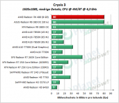 AMD_RX_480_Crysis3_1920x1080_low