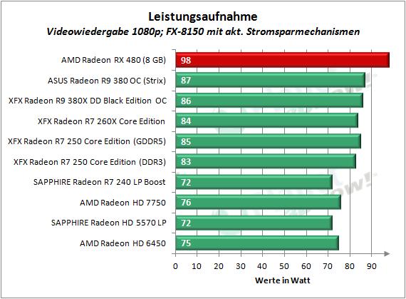 AMD_RX_480_LA_1080p