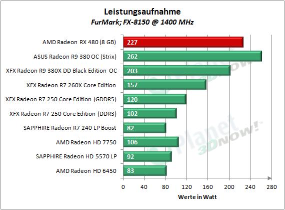 AMD_RX_480_LA_FurMark