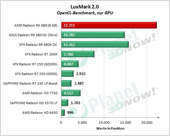 AMD_RX_480_LMGPU