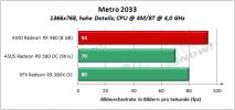 AMD_RX_480_Metro_1366x768_high