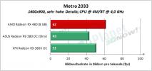 AMD_RX_480_Metro_1600x900_ultra