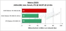 AMD_RX_480_Metro_1920x1080_high