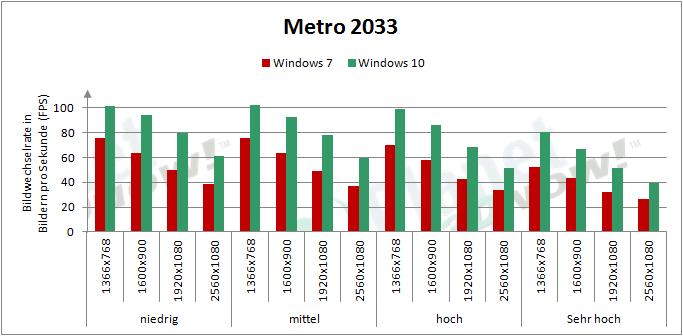 AMD_RX_480_Metro_Windows10