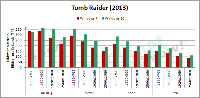 AMD_RX_480_TB_Windows10