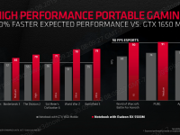 AMD_Radeon_RX_5500_15