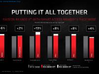 AMD_Radeon_RX_6000_19