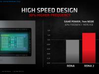 AMD_Radeon_RX_6000_9