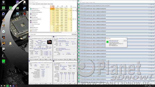 3900X: Auslastung in Prime95 mit 3,5 GHz