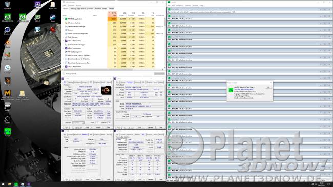 3900X: Auslastung in Prime95 mit Standardtakt