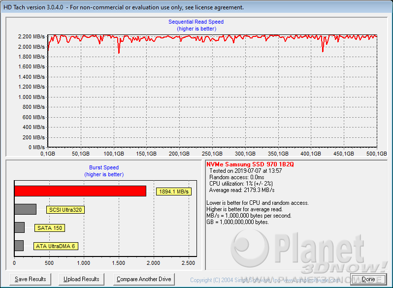 SSD-Benchmarks: HDTach Long bench (32mb zones)