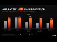 AMD_Ryzen_G-Series_Desktop_10