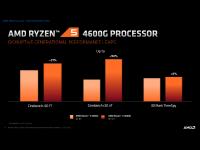 AMD_Ryzen_G-Series_Desktop_12