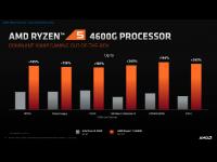AMD_Ryzen_G-Series_Desktop_13