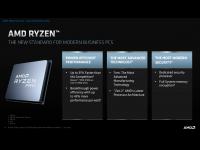 AMD_Ryzen_G-Series_Desktop_19