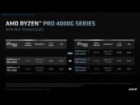AMD_Ryzen_G-Series_Desktop_20