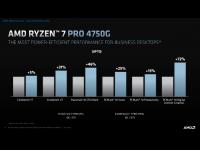 AMD_Ryzen_G-Series_Desktop_25