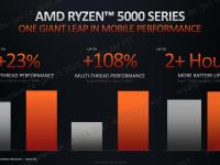 AMD_Ryzen5000_Mobile_10