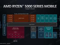 AMD_Ryzen5000_Mobile_14