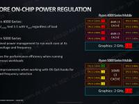 AMD_Ryzen5000_Mobile_18