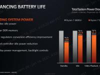 AMD_Ryzen5000_Mobile_19