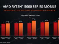 AMD_Ryzen5000_Mobile_23