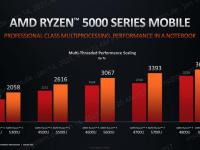 AMD_Ryzen5000_Mobile_24