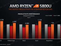 AMD_Ryzen5000_Mobile_25
