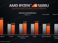 AMD_Ryzen5000_Mobile_26