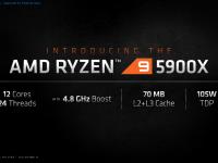 AMD_Ryzen_5000_Zen3_10
