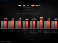 AMD_Ryzen_5000_Zen3_13