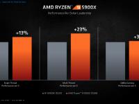 AMD_Ryzen_5000_Zen3_16