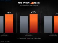 AMD_Ryzen_5000_Zen3_17