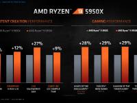 AMD_Ryzen_5000_Zen3_20