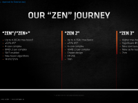 AMD_Ryzen_5000_Zen3_4