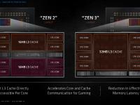 AMD_Ryzen_5000_Zen3_7