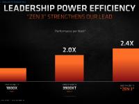 AMD_Ryzen_5000_Zen3_8