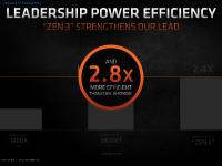 AMD_Ryzen_5000_Zen3_9