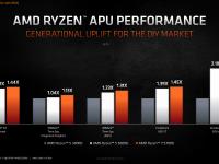 AMD_Ryzen_5000G_05