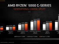 AMD_Ryzen_5000G_06