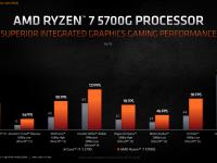AMD_Ryzen_5000G_08