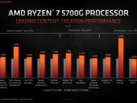 AMD_Ryzen_5000G_09