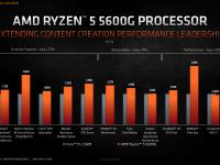 AMD_Ryzen_5000G_12