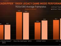 1900X_AMD_ 15