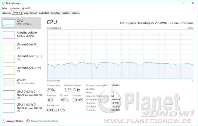 CPU-Load 2900WX HandBrake Fast 1080p30