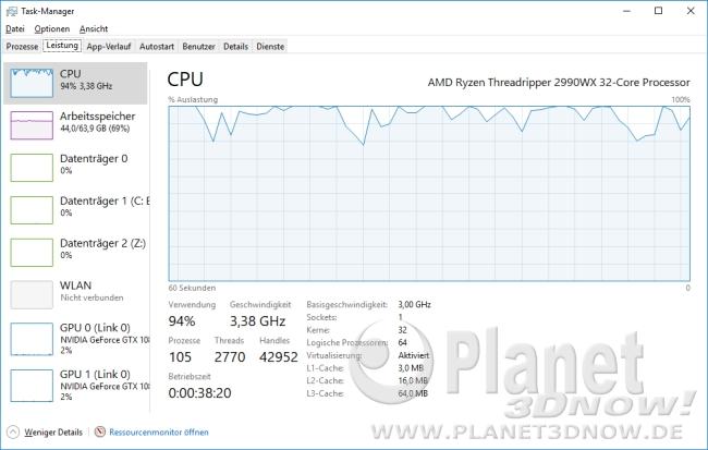 CPU-Load 2900WX HandBrake Fast 1080p30 + UHDp30 parallel