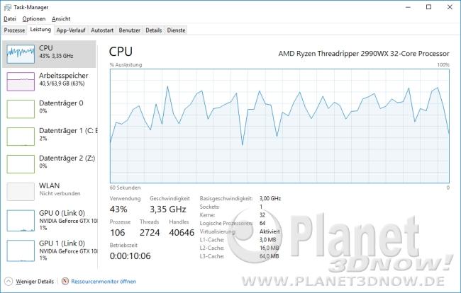 CPU-Load 2900WX HandBrake UHDp30