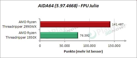 Standardtakt: AIDA64 – FPU Julia
