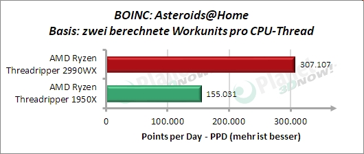 Sondertest: BOINC Asteroids@Home