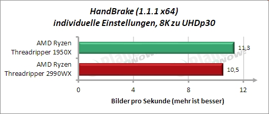 Sondertest: HandBrake 8k zu UHD